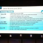 Java Scoreboard 2012