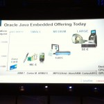 Offre Java Embedded actuelle