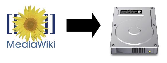 De MediaWiki vers un disque dur