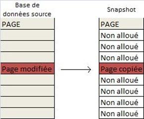 snapshot_schema_modif_page
