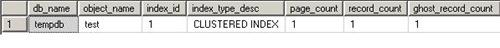 etat_index_ghost