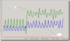graph_perf_parallelisme