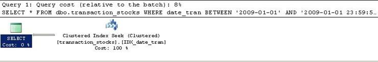 query_exec_date_2