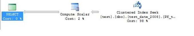 plan_requete_partitionne_optimise_index
