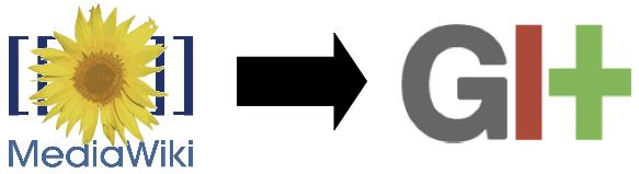 MediaWiki vers Git