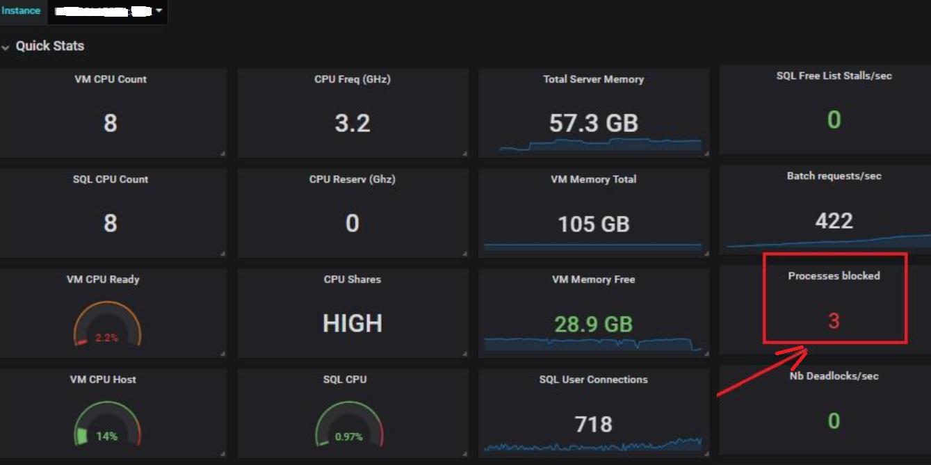 153 - 1 - SQL dashboard