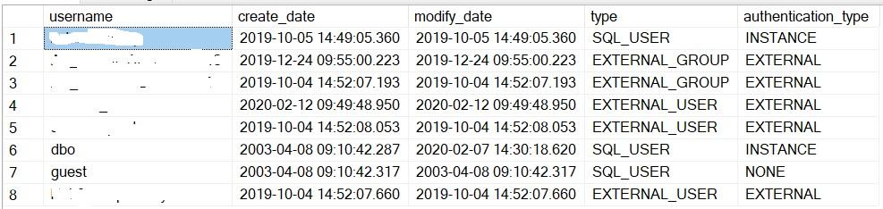 154 - 9 - DB users