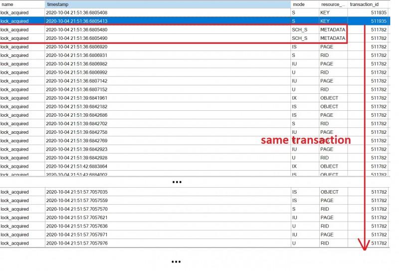 167 - 5 - lock_sch_s_same_transaction