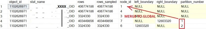 168 - 2 - Stats Partition