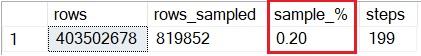 168 - 7 - default_sample_value