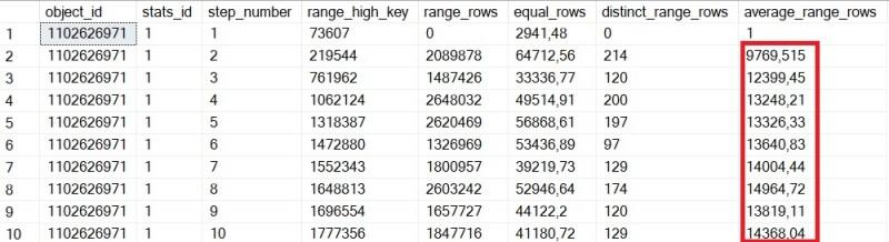 168 - 8 - default_sample_histogram