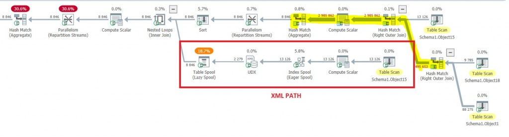 169 - 4 - query execution plan first optimization