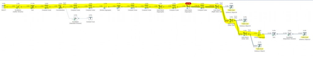 169 - 5 - query execution plan 2n optimization