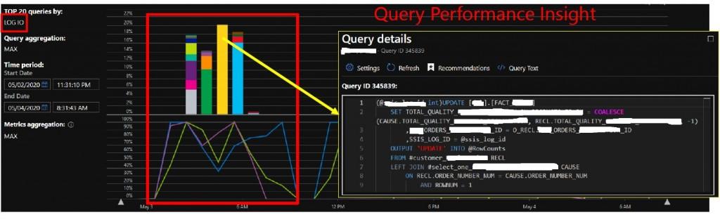 173 - 2 - SQL Analytics IO