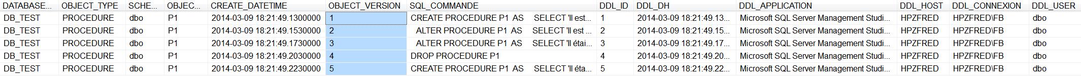 versionning SQL server